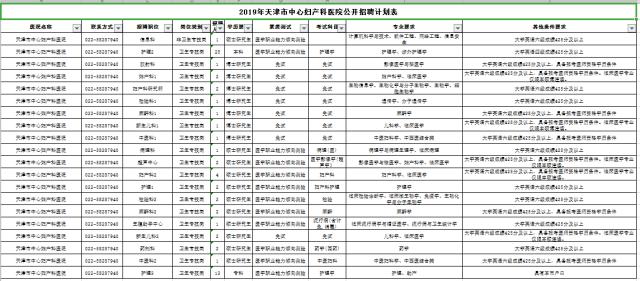 天津妇产2.png