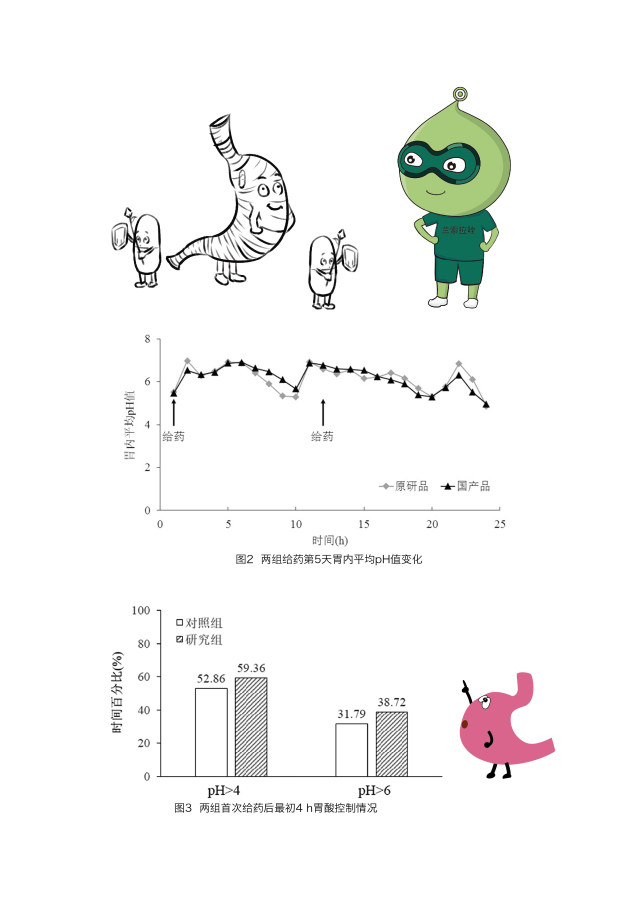 兩種注射用艾司奧美拉唑鈉藥代動力學與胃酸控制的對比-06.jpg