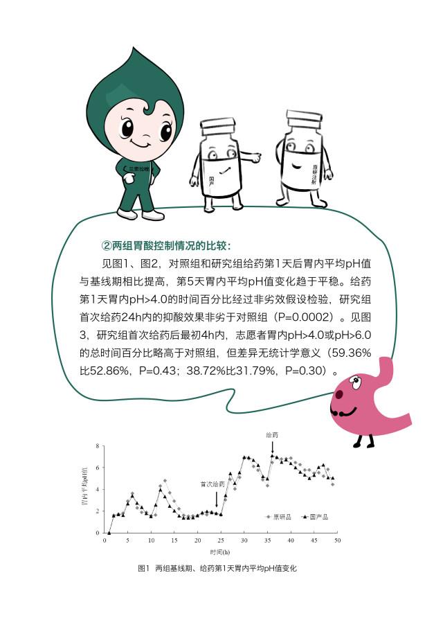 两种注射用艾司奥美拉唑钠药代动力学与胃酸控制的对比-05.jpg