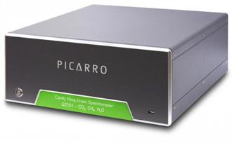 G2301高精度CO₂ CH4 H₂O气体浓度分析仪