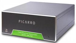 G2307高精度H2CO(甲醛)气体浓度分析仪