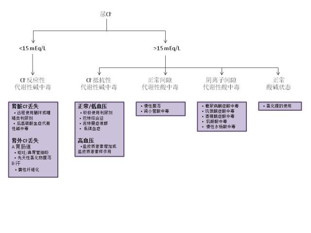 图 3.jpg