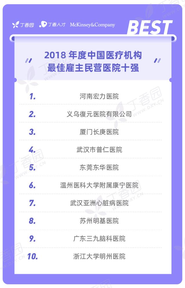 民营主榜-最佳雇主榜单 2019-02.png