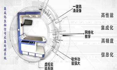 集成化信息化信号采集处理系统、一体化生物医学信号采集系统