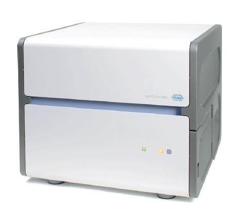 LightCycler 480 II 实时荧光定量PCR仪