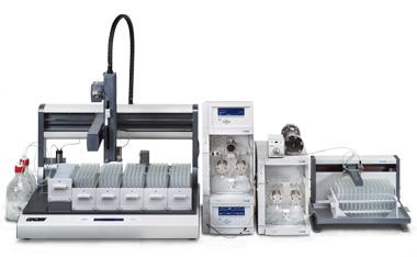 制备HPLC系统