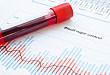 成人危重患者血糖监测和血糖控制评价的专家共识