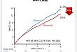 阿利西尤单抗用于不耐受高剂量他汀的ACS患者疗效更佳