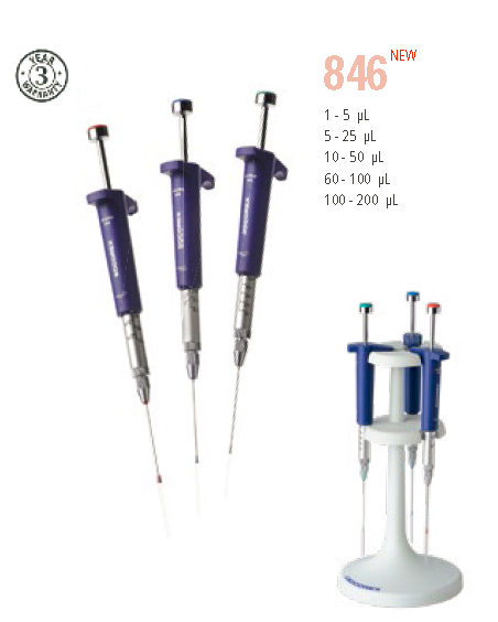 SOCOREX 846正向移液器
