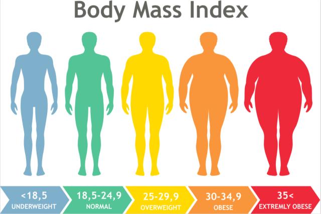 BMI图片.png