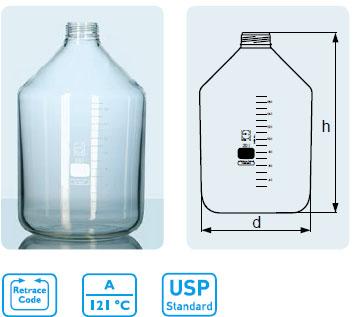 DURAN? 生產專用玻璃瓶,DIN 螺紋, GLS 80? and GL 45