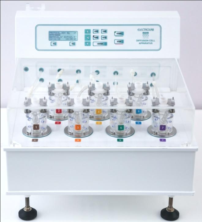 Electrolab EDC-02&07透皮扩散仪