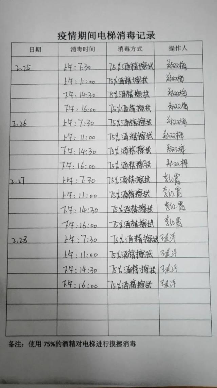 疫情期间怎样安心乘电梯?看河南省人民医院的专属秘密
