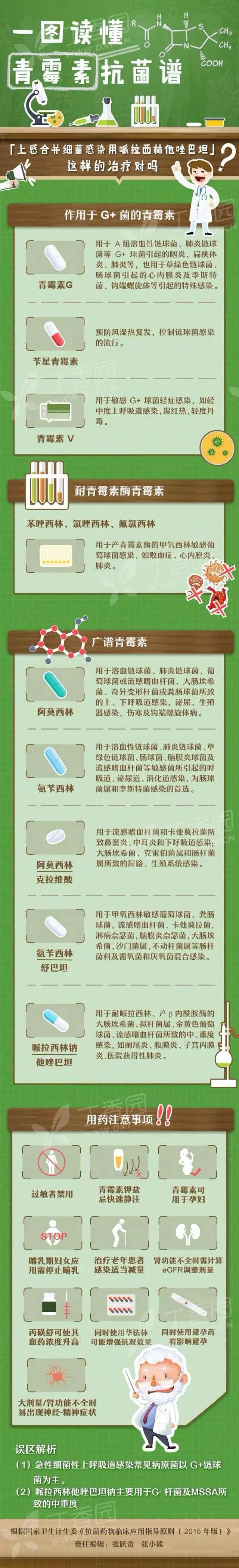 青霉素抗菌谱.png