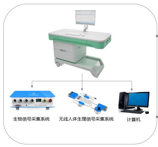 泰盟HPS-101人体生理实验系统