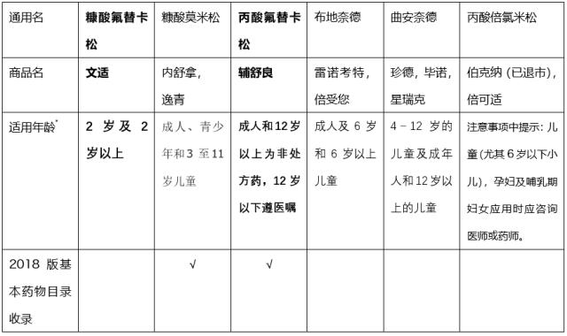 配图2.png