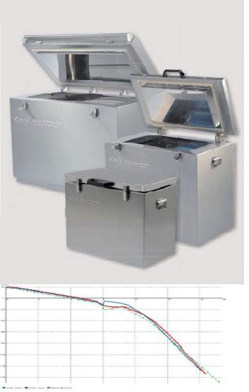 Digitcool® 程序化自动冷冻仪
