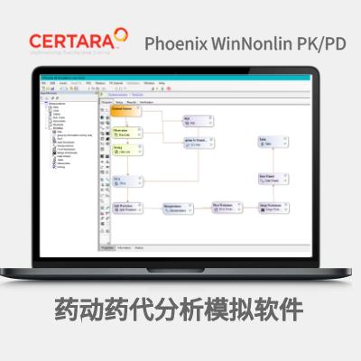 Phoenix WinNonlin PK/PD 药动药代分析模拟软件