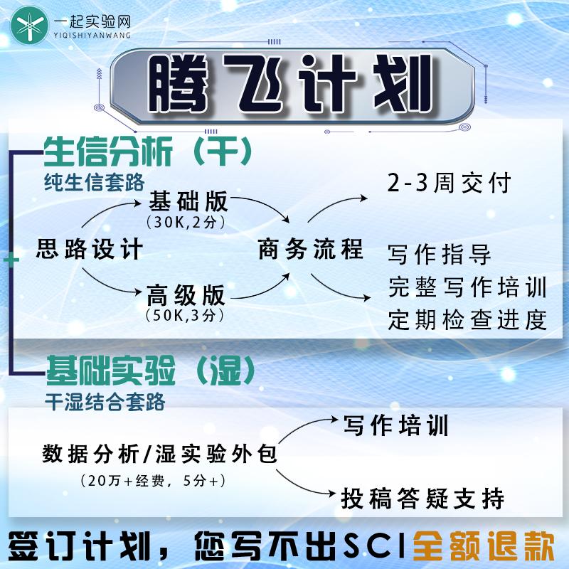 课题设计 SCI 腾飞计划(高分文章)=生信分析+基础实验