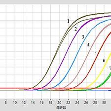 5×Fast One-Step RNA Probe qPCR Mix
