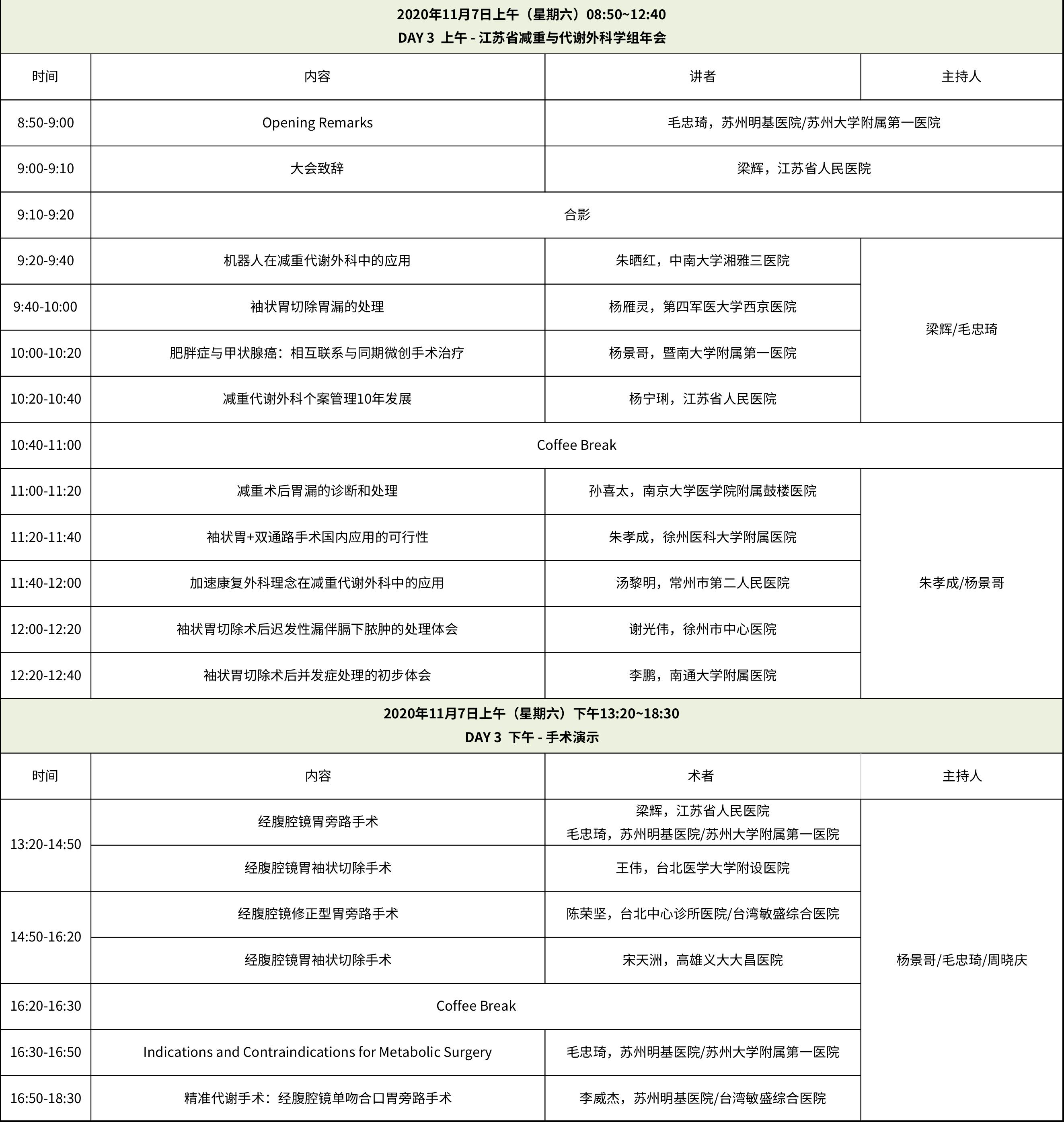 2020 年江苏省医学会减重代谢外科学组年会正在直播中!