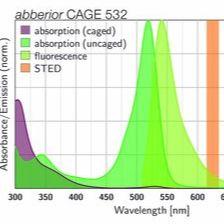 CAGE 532单分子定位染料