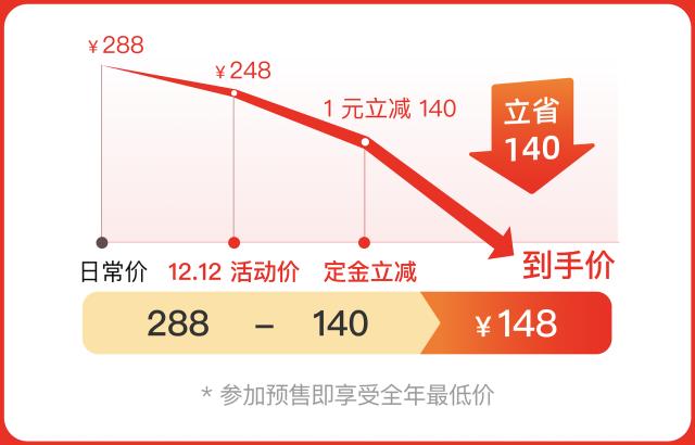 价格曲线.png