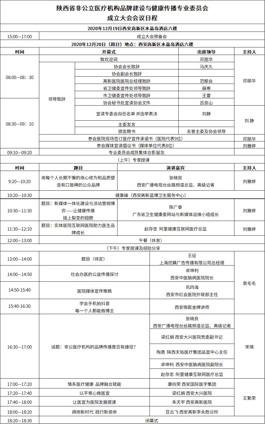 陕西省非公立医疗机构协会品牌建设与健康传播专业委员会成立大会报名倒计时