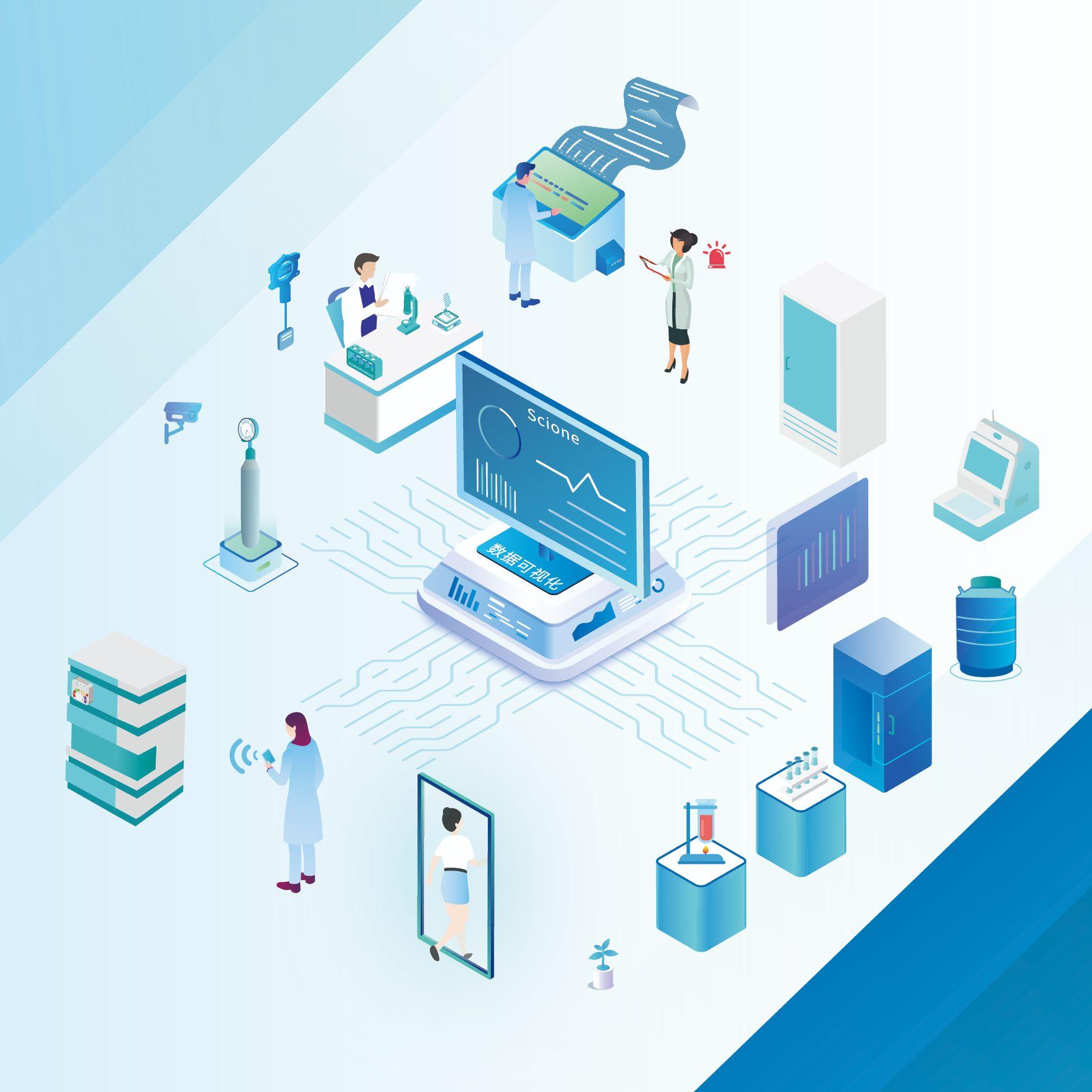 SciOne 实验室数字化管理平台