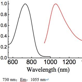 近红外二区荧光染料-TTQ-F-PLL