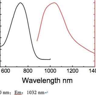 近红外二区荧光染料-TTQ-F-PAMAM3.0