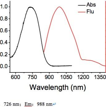 近红外二区荧光染料-TTQ-F-CTA