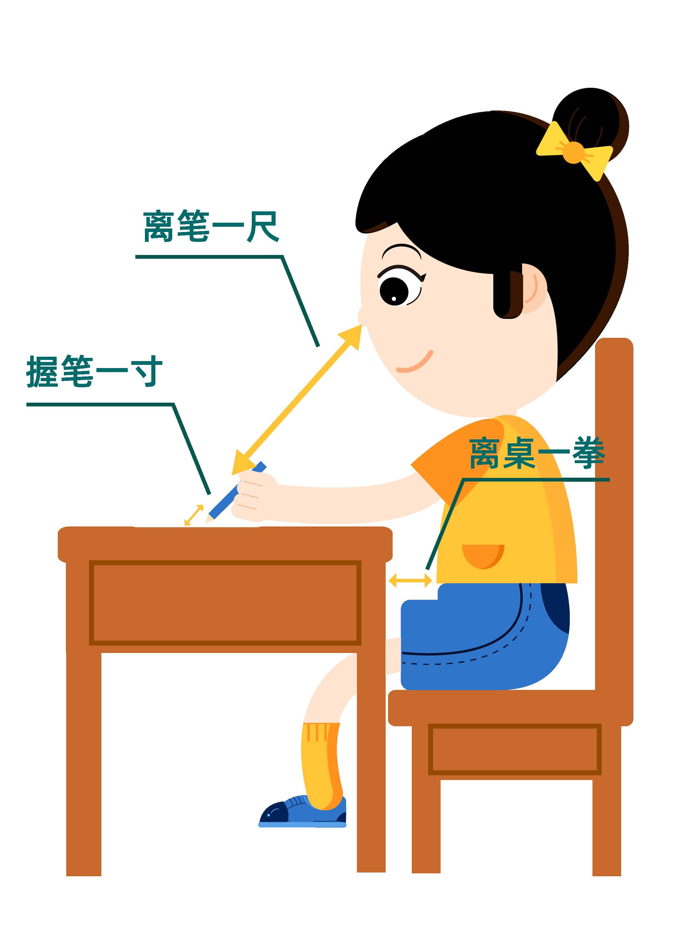5 岁男童写作业眼睛被笔尖扎伤,警惕眼外伤,19% 孩子可致盲