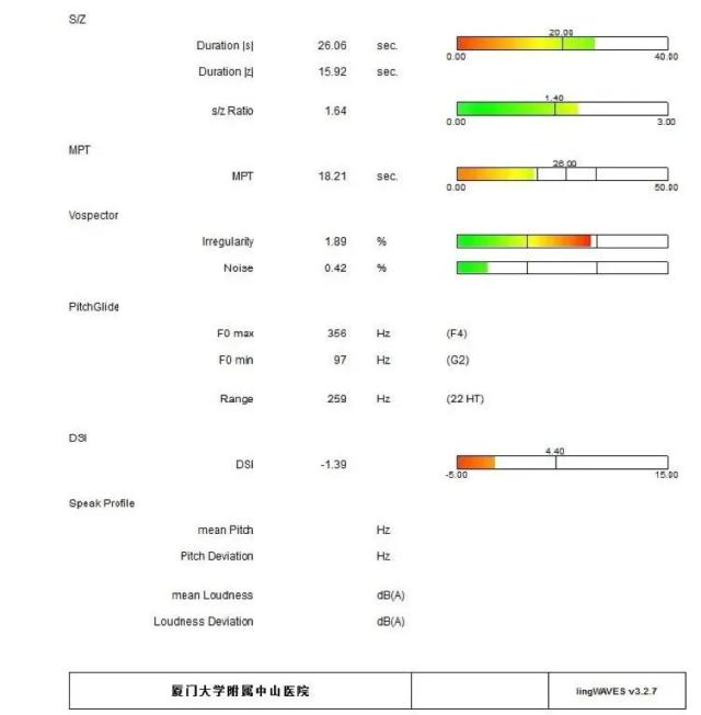 声学评估第二次1-ABSD.png