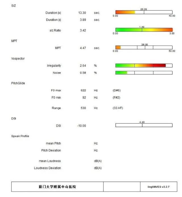 声学评估-ABSD.png