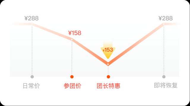 H5-价格趋势.png