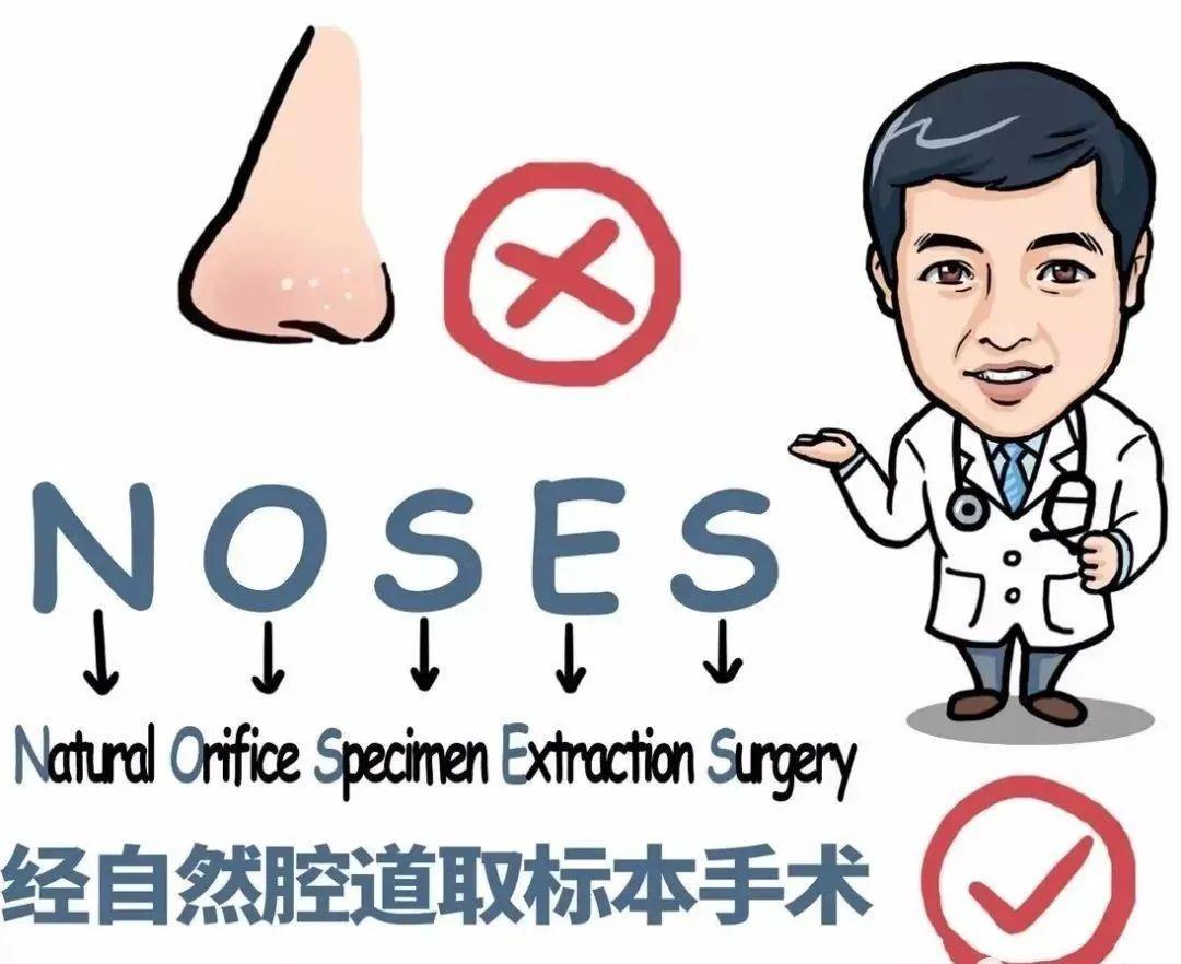 微创中的微创!家礼医院成功实施 NOSES 术一例