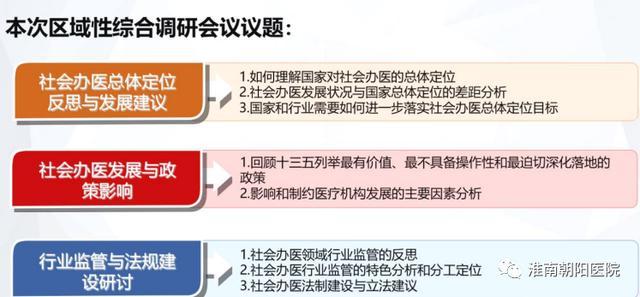 淮南朝阳医院副院长赵阳受邀参加中国民营医院协会「十四五」社会办医专题调研会