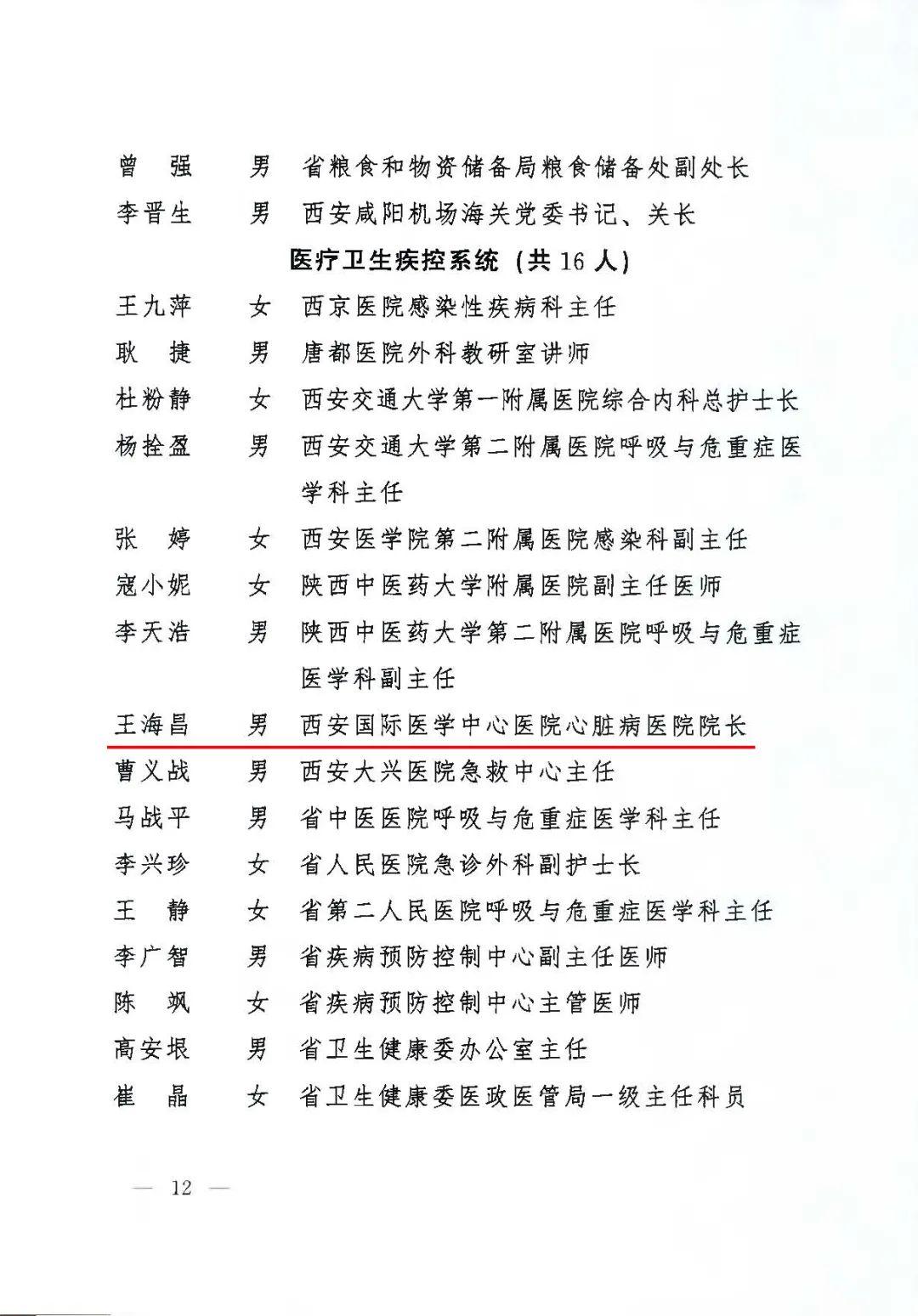 我院王海昌教授被评为「陕西省优秀共产党员」