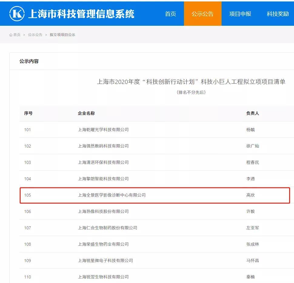 上海全景荣获「2020 年度上海市科技小巨人」称号