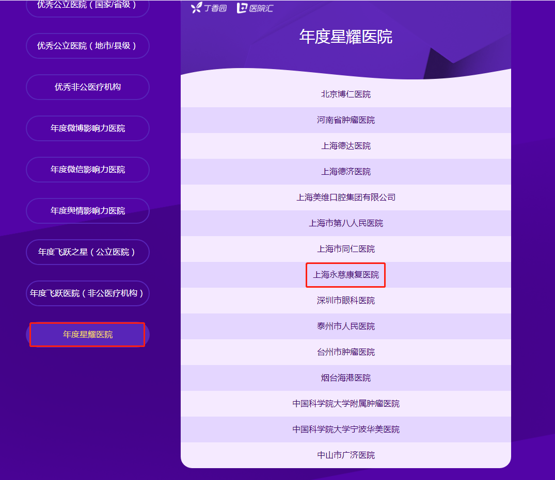 上海永慈康复医院斩获「年度星耀医院」称号