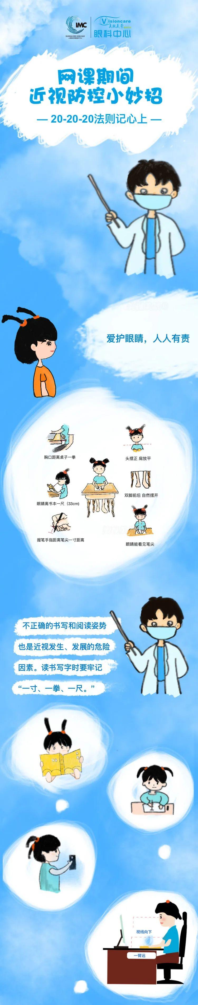 《网课期间近视防控小妙招》荣获上海市健康科普优秀作品征集活动图文类优秀奖