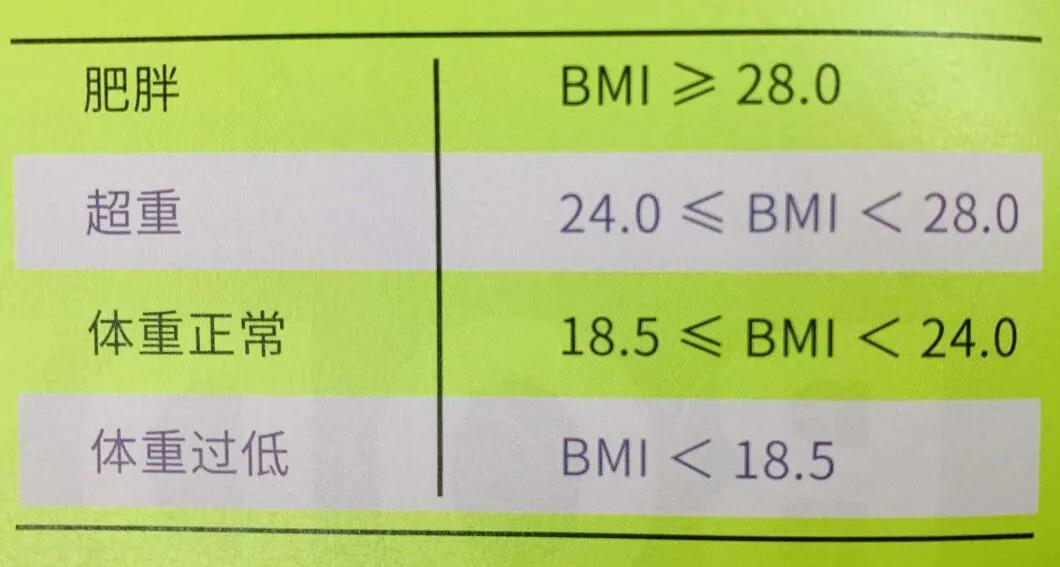 减肥必须运动?河南省人民医院专家助你「躺赢」