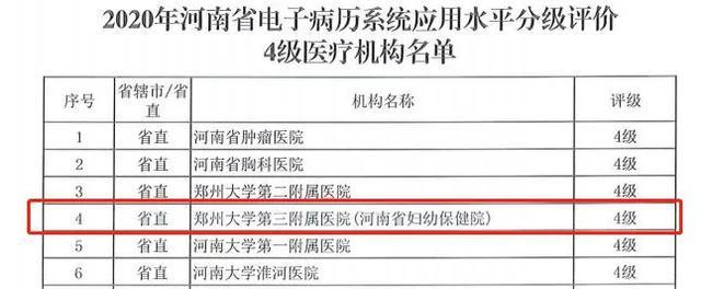 郑大三附院被河南省卫生健康委评为「2020 年度电子病历系统应用水平四级医院」