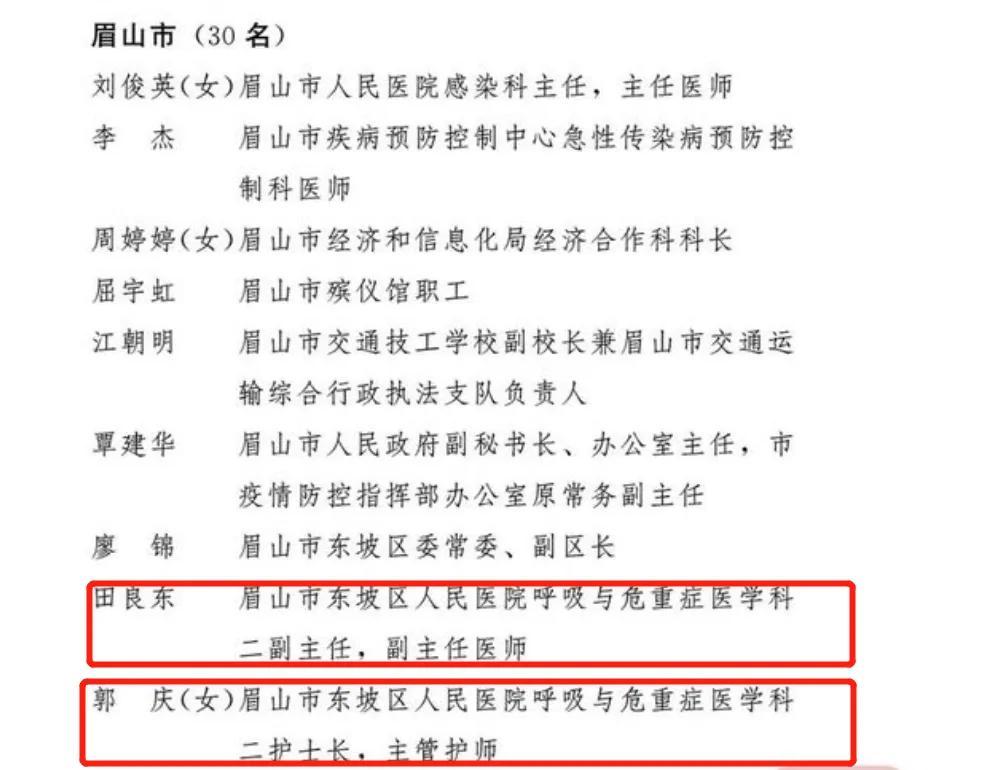 眉山市中医院获四川省抗击新冠肺炎疫情先进个人和先进集体