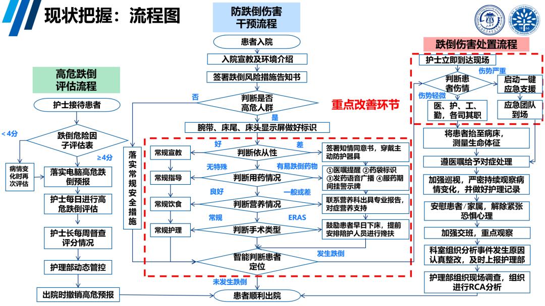 上海市同仁医院在 2020 中国医院质量管理最佳案例中荣获第三名