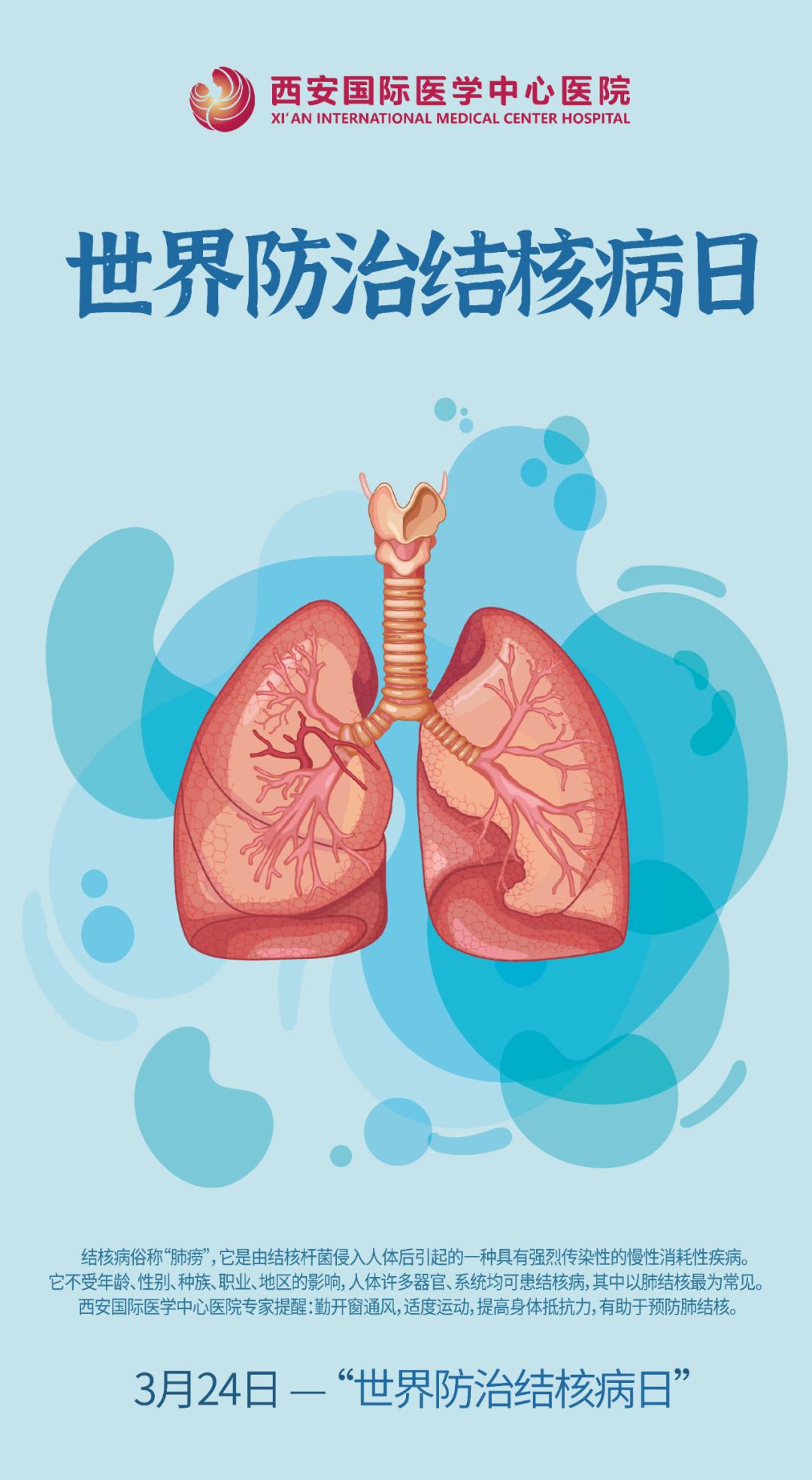 世界防治结核病日|终结结核流行 自由健康呼吸