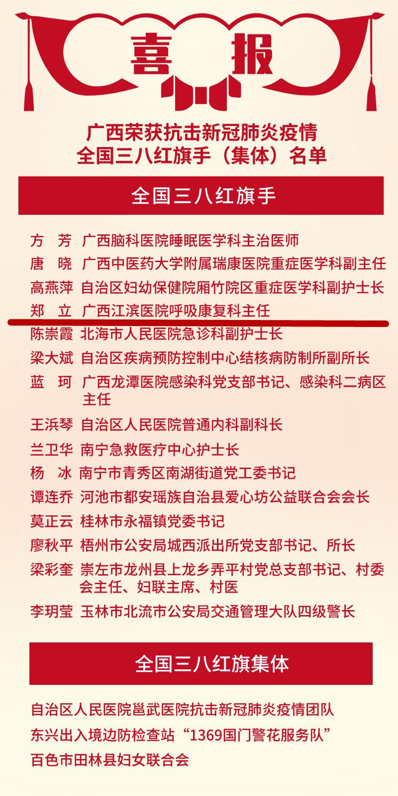 国家级表彰!广西江滨医院郑立获评抗疫全国三八红旗手