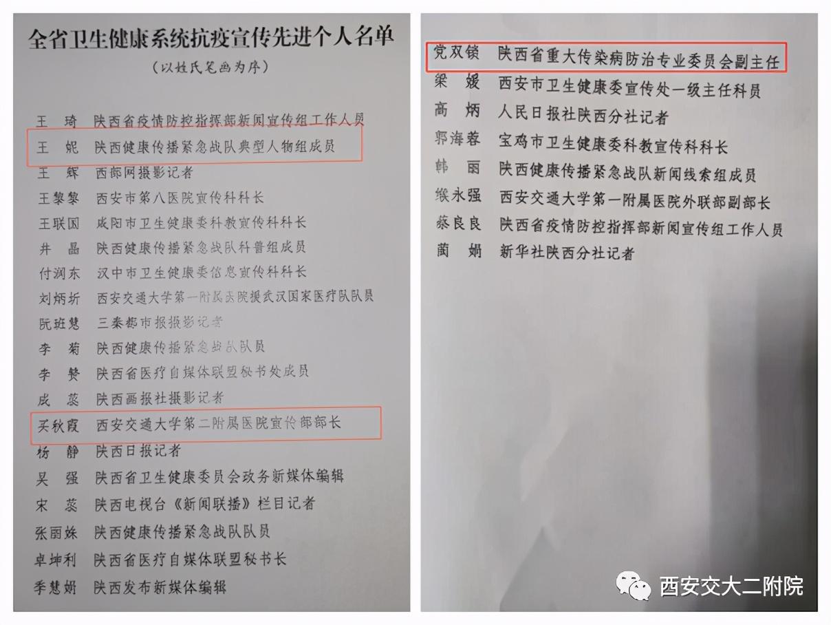 西安交通大学第二附属医院在全省卫生健康工作会议上斩获多项荣誉