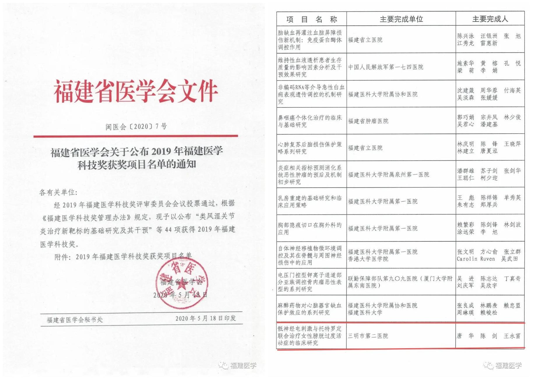 喜报•荣誉|我院唐华团队研究项目获得2019年福建医学科技奖三等奖